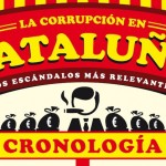 TEASER-infografia-corrupción