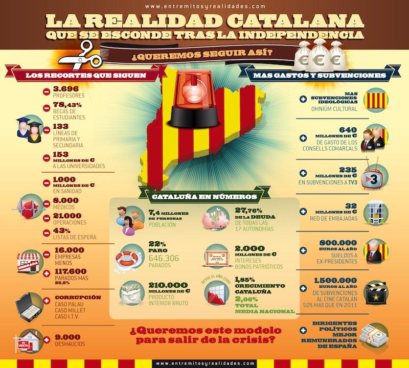 Cataluña-Resumen-Final-31